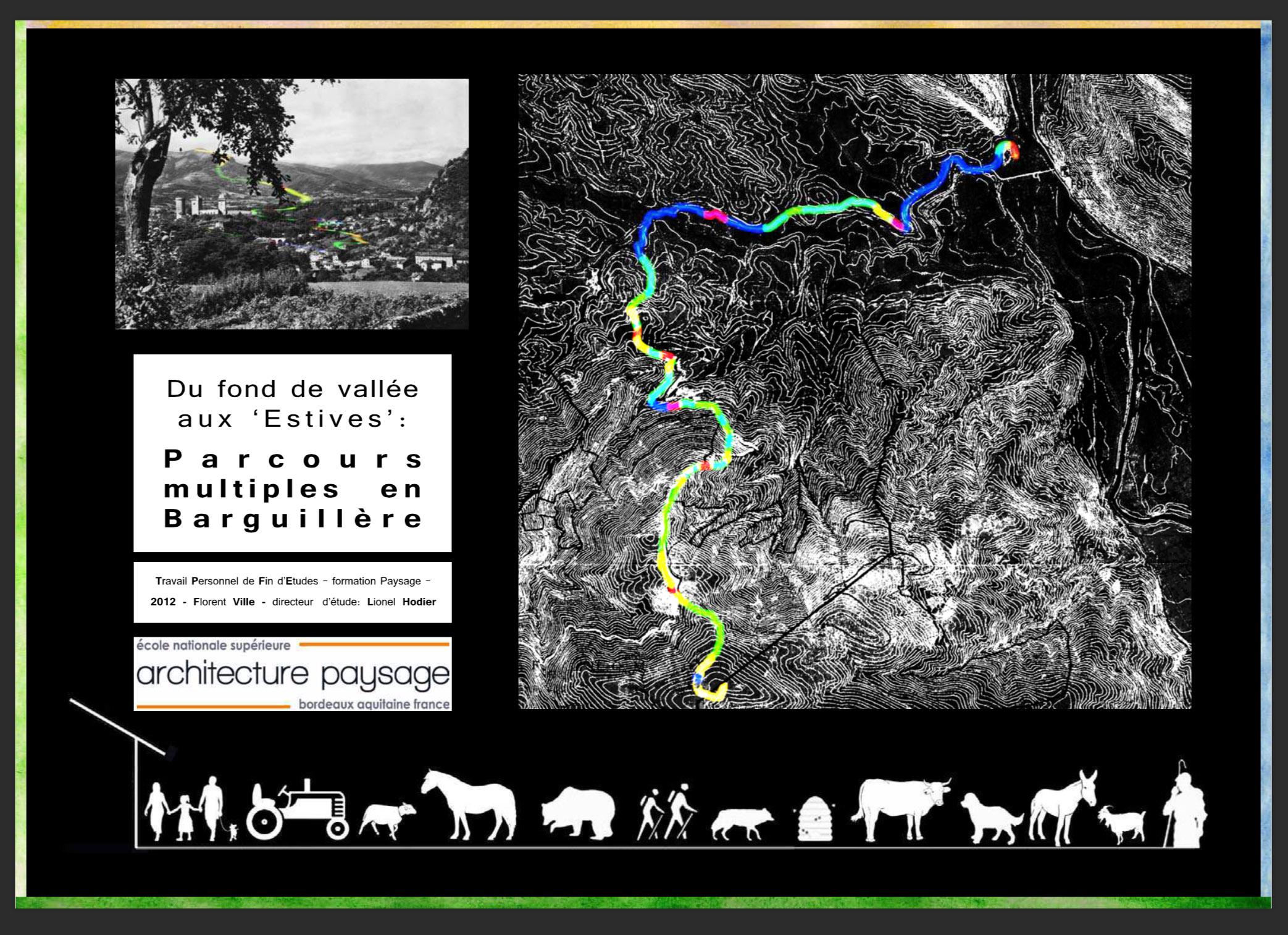 Du fond de vallée aux 'estives': Parcours multiples en Barguillère